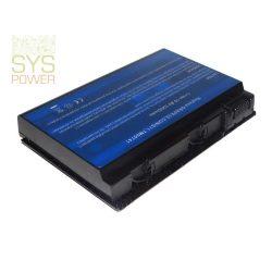 Acer GRAPE32 laptop akkumulátor (Utángyártott)